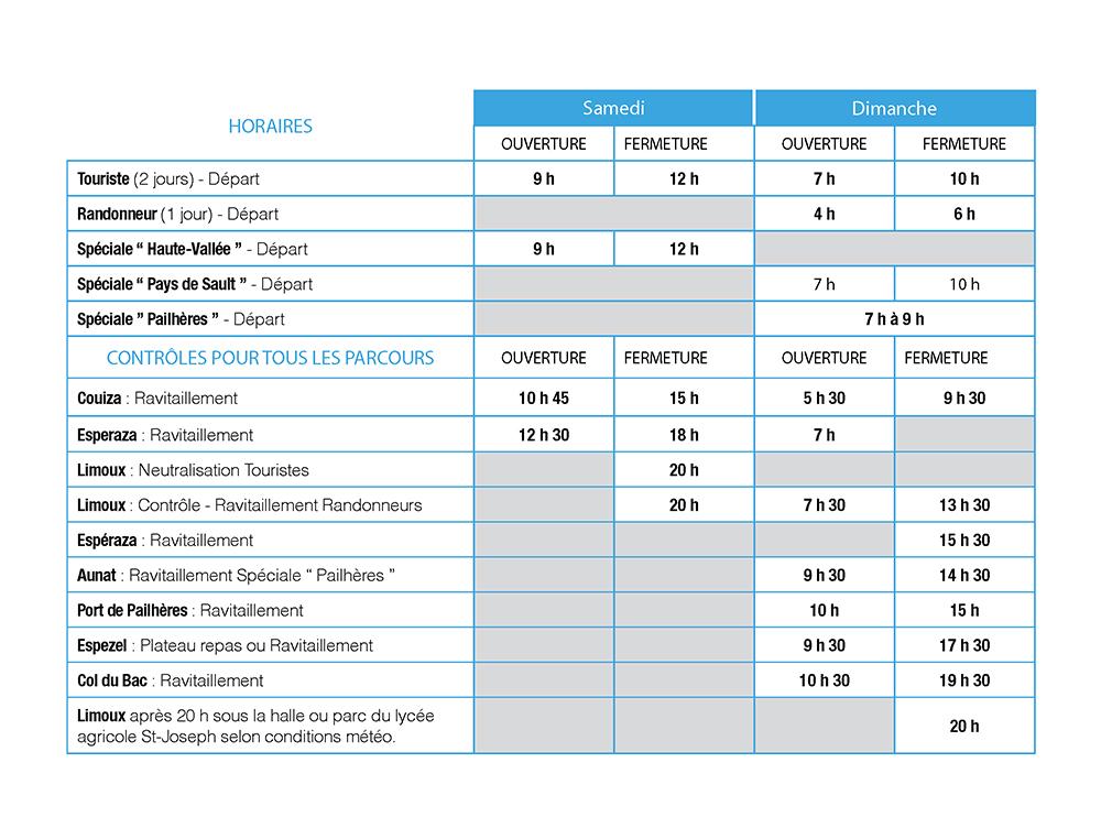tableau-de-controles-limoux
