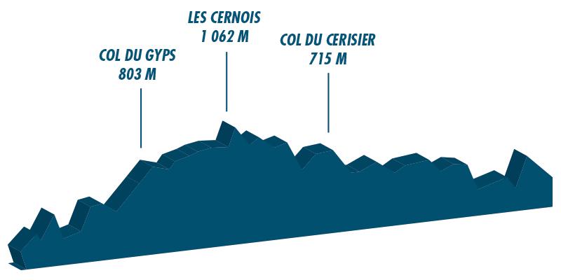 Calendrier Rando Jura 2020.Cyclomontagnarde Du Jura Federation Francaise De Cyclotourisme